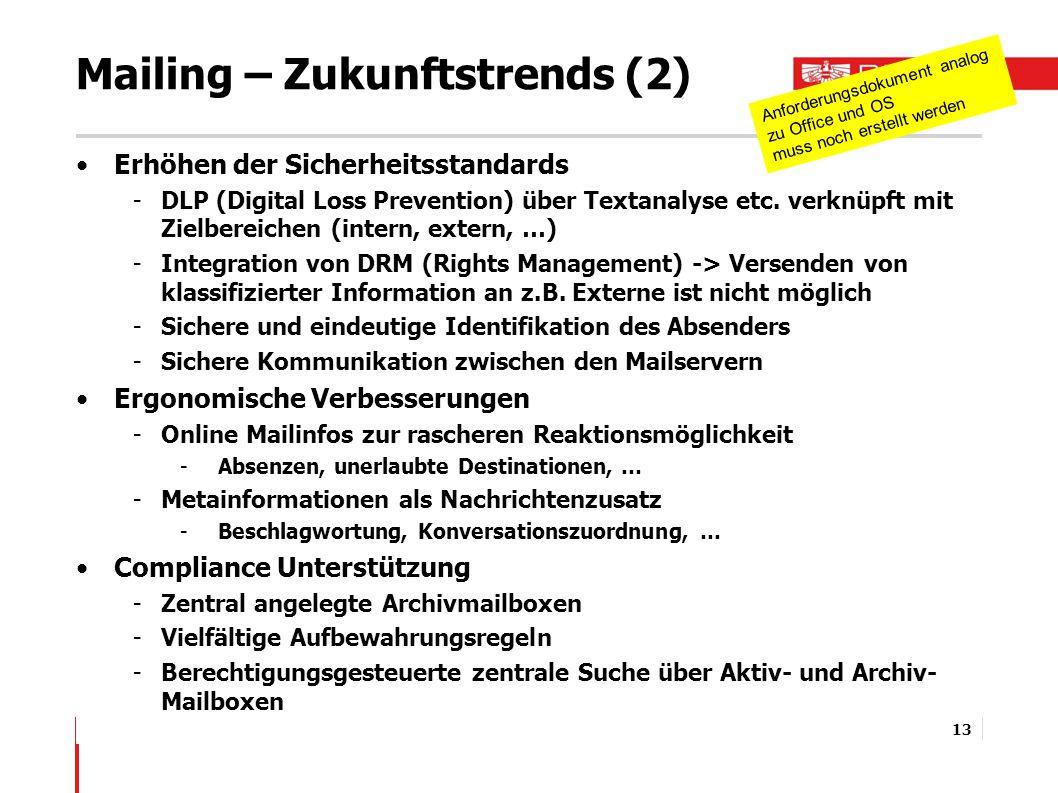 Mailing – Zukunftstrends (2)