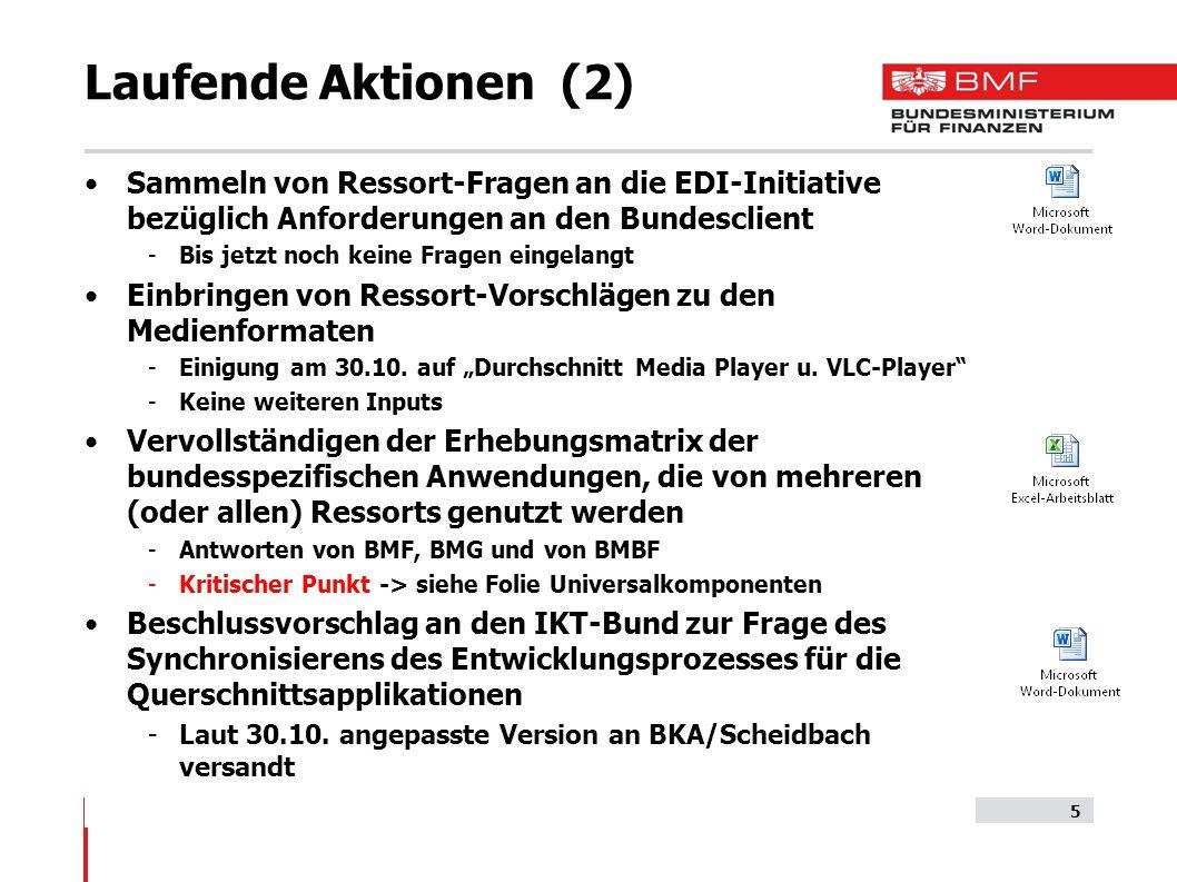 Laufende Aktionen (2) Sammeln von Ressort-Fragen an die EDI-Initiative bezüglich Anforderungen an den Bundesclient.