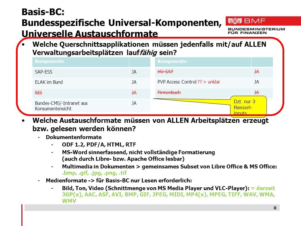 Basis-BC: Bundesspezifische Universal-Komponenten, Universelle Austauschformate