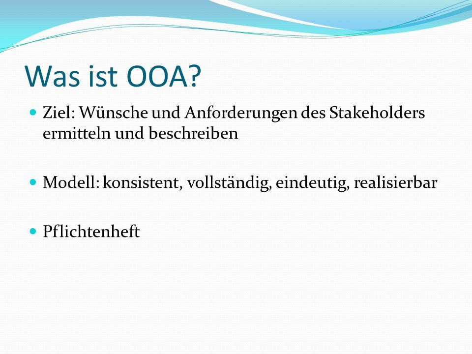 Was ist OOA Ziel: Wünsche und Anforderungen des Stakeholders ermitteln und beschreiben. Modell: konsistent, vollständig, eindeutig, realisierbar.