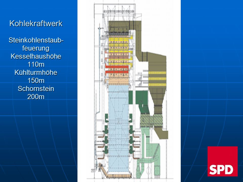 Kohlekraftwerk Steinkohlenstaub-feuerung Kesselhaushöhe 110m Kühlturmhöhe 150m Schornstein 200m