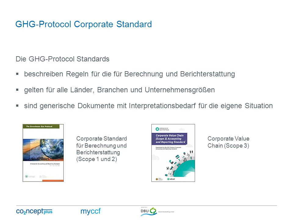 GHG-Protocol Corporate Standard