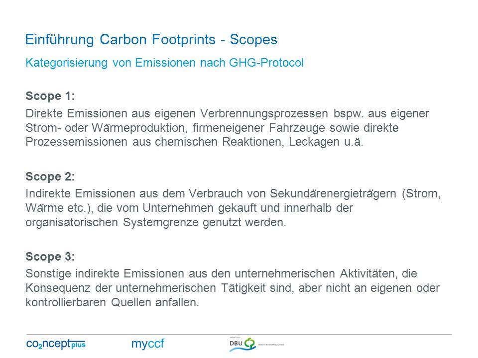Einführung Carbon Footprints - Scopes