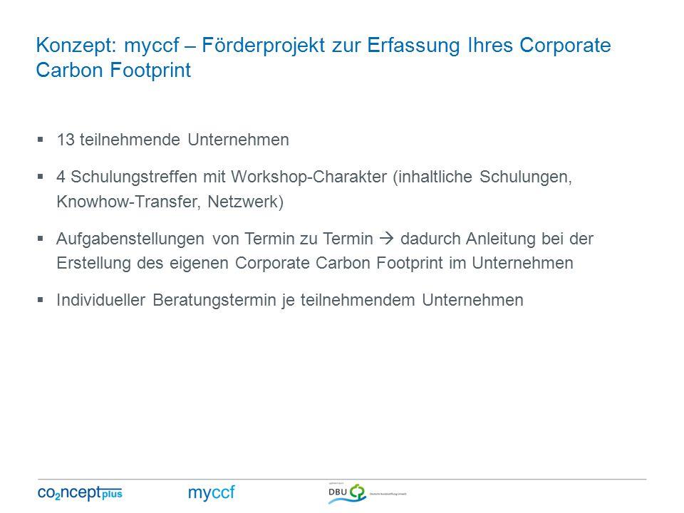 Konzept: myccf – Förderprojekt zur Erfassung Ihres Corporate Carbon Footprint