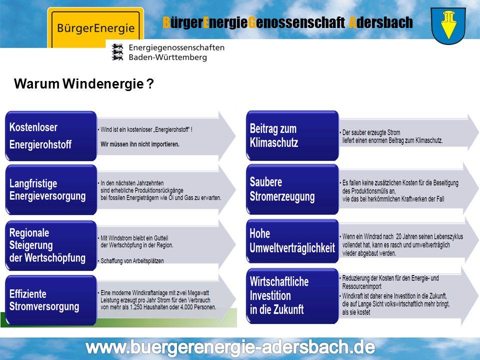 Warum Windenergie