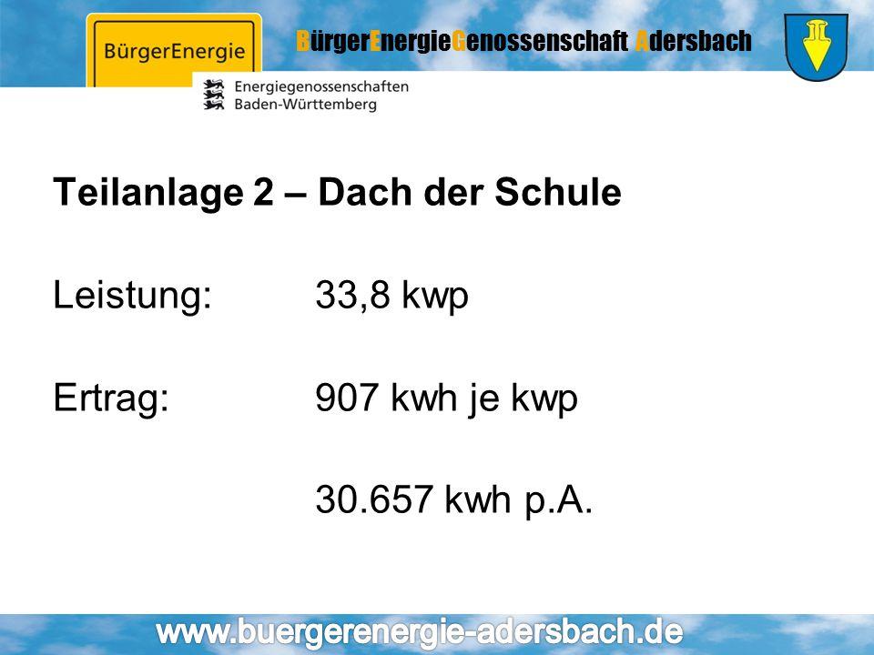 Teilanlage 2 – Dach der Schule Leistung: 33,8 kwp Ertrag: 907 kwh je kwp 30.657 kwh p.A.