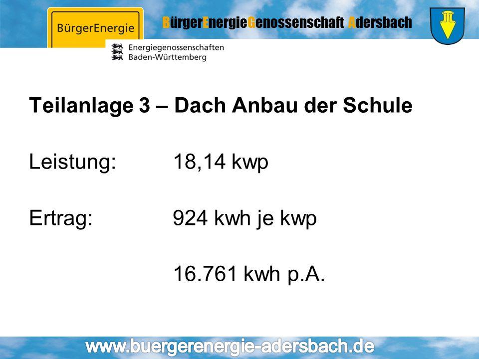 Teilanlage 3 – Dach Anbau der Schule Leistung: 18,14 kwp Ertrag: 924 kwh je kwp 16.761 kwh p.A.