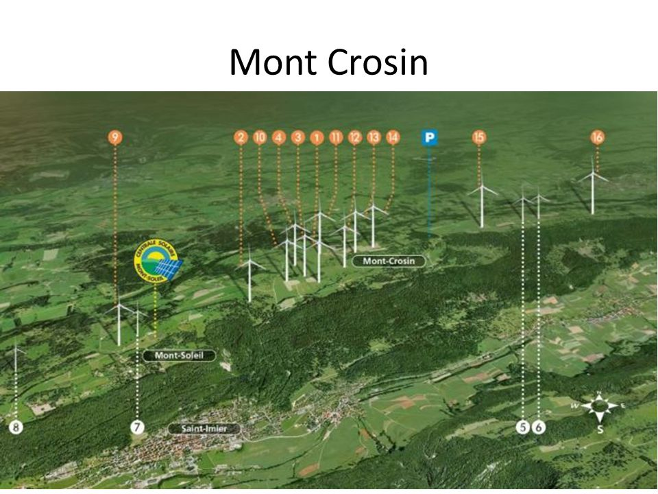 Mont Crosin