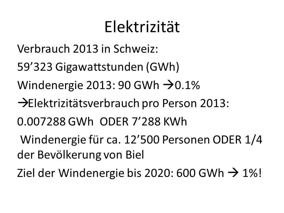 Elektrizität Verbrauch 2013 in Schweiz: 59'323 Gigawattstunden (GWh)