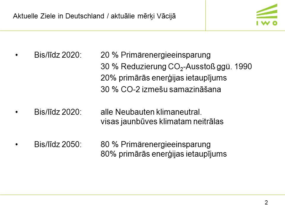 Aktuelle Ziele in Deutschland / aktuālie mērķi Vācijā