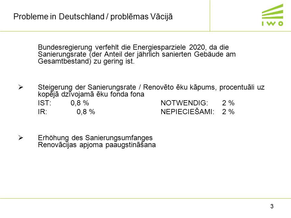 Probleme in Deutschland / problēmas Vācijā