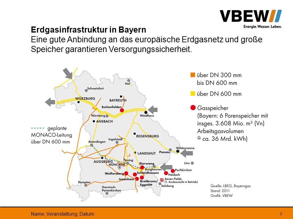 Erdgasinfrastruktur in Bayern Eine gute Anbindung an das europäische Erdgasnetz und große Speicher garantieren Versorgungssicherheit.
