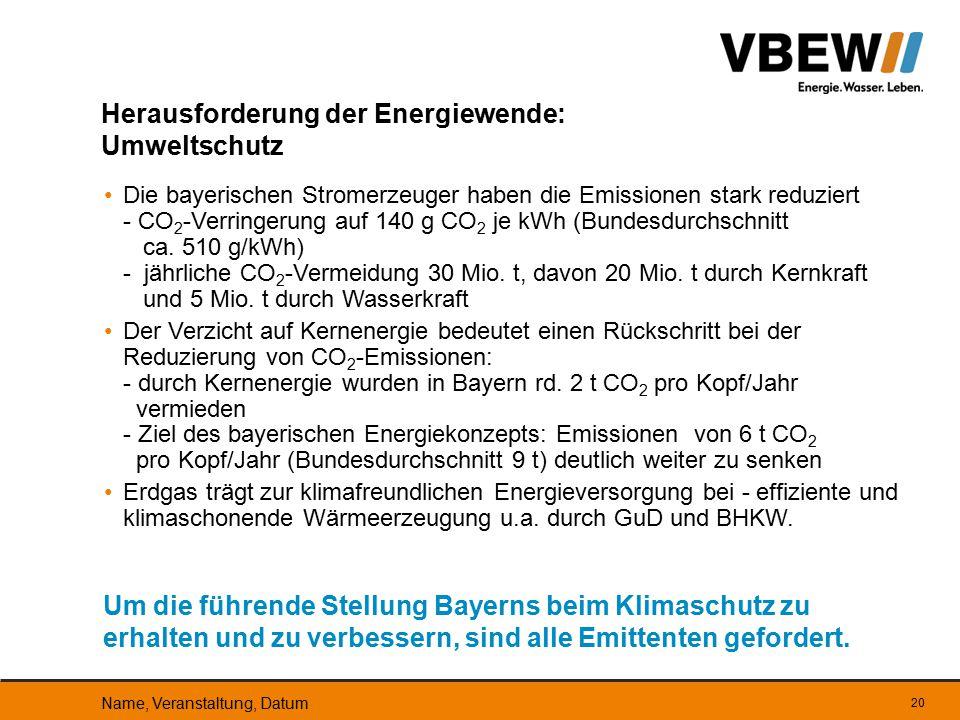 Herausforderung der Energiewende: Umweltschutz