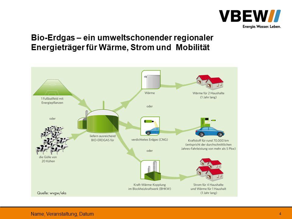 Bio-Erdgas – ein umweltschonender regionaler Energieträger für Wärme, Strom und Mobilität
