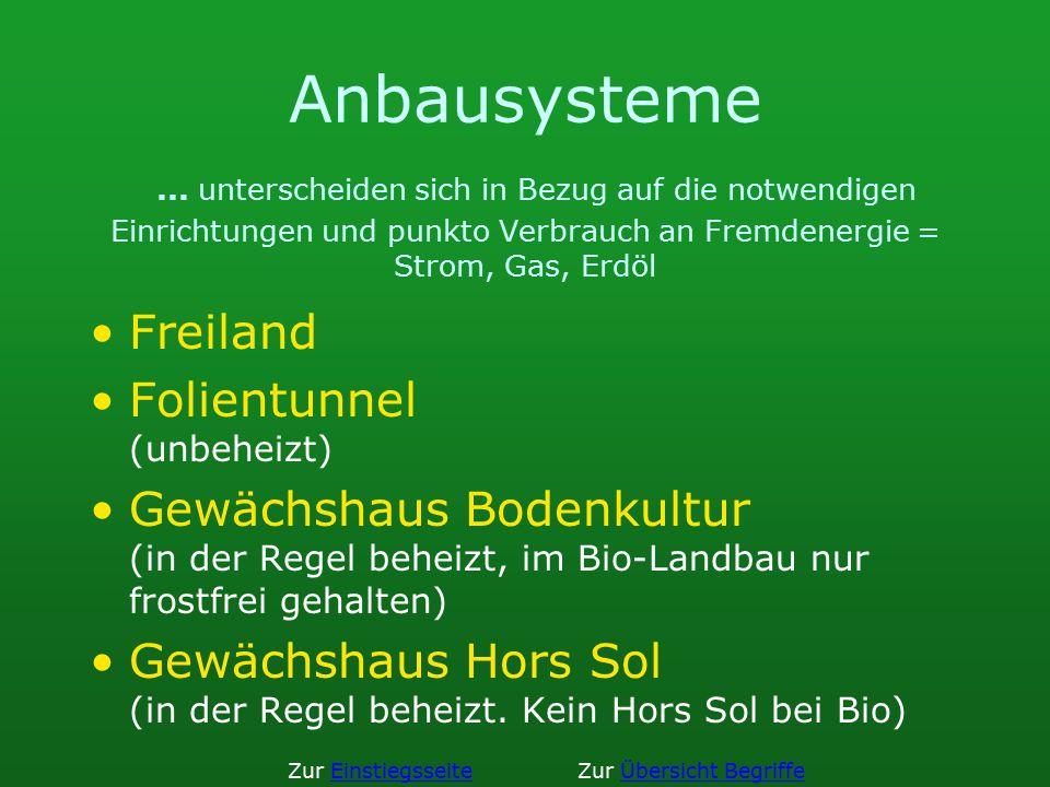 Anbausysteme ... unterscheiden sich in Bezug auf die notwendigen Einrichtungen und punkto Verbrauch an Fremdenergie = Strom, Gas, Erdöl