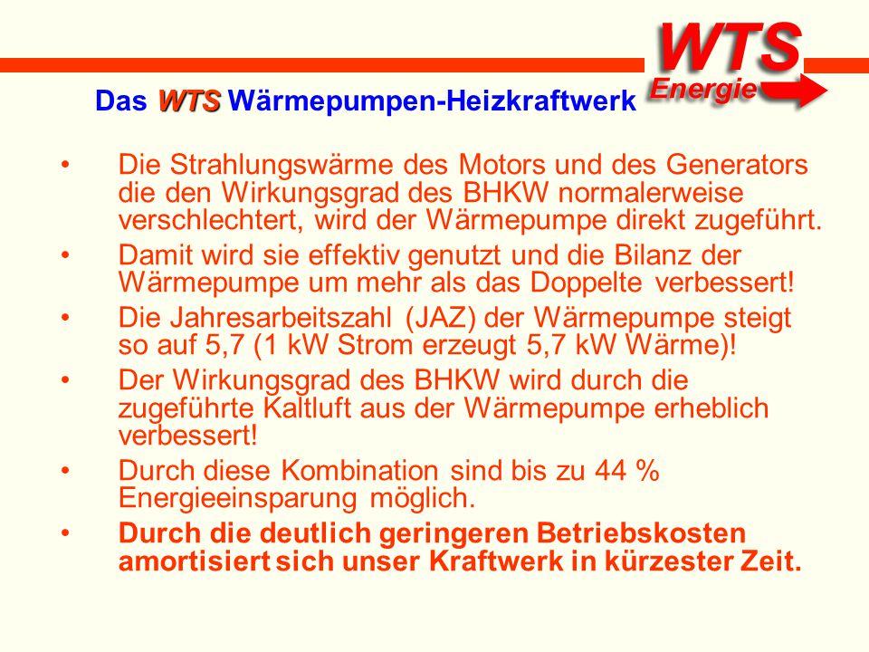 Das WTS Wärmepumpen-Heizkraftwerk