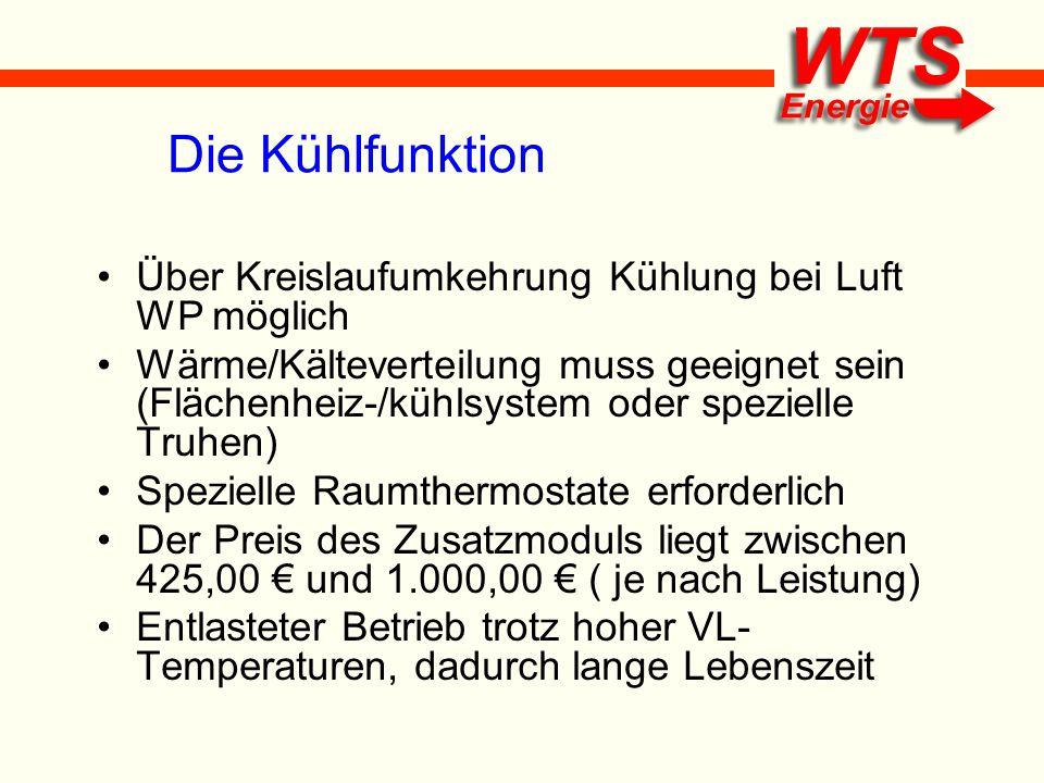 Die Kühlfunktion Über Kreislaufumkehrung Kühlung bei Luft WP möglich
