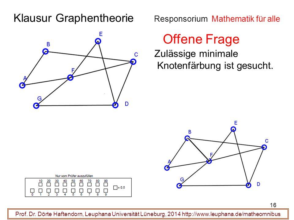 Klausur Graphentheorie Responsorium Mathematik für alle