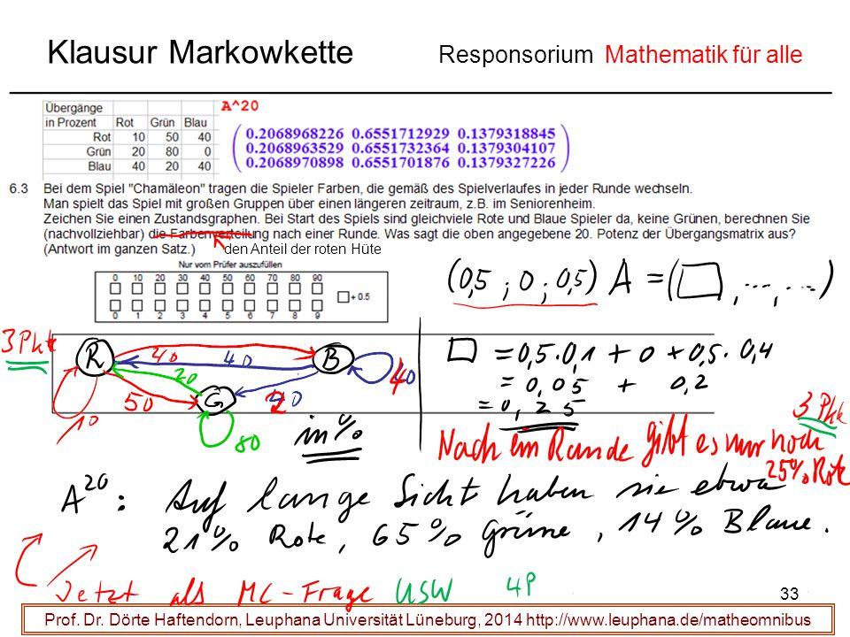 Klausur Markowkette Responsorium Mathematik für alle