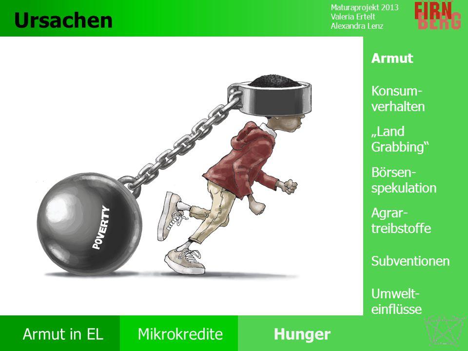 "Ursachen Armut Konsum-verhalten ""Land Grabbing Börsen-spekulation"