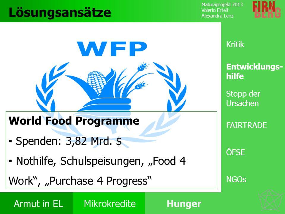 Lösungsansätze World Food Programme Spenden: 3,82 Mrd. $