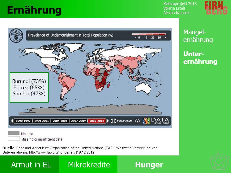 Ernährung Mangel-ernährung Unter-ernährung Burundi (73%) Eritrea (65%)