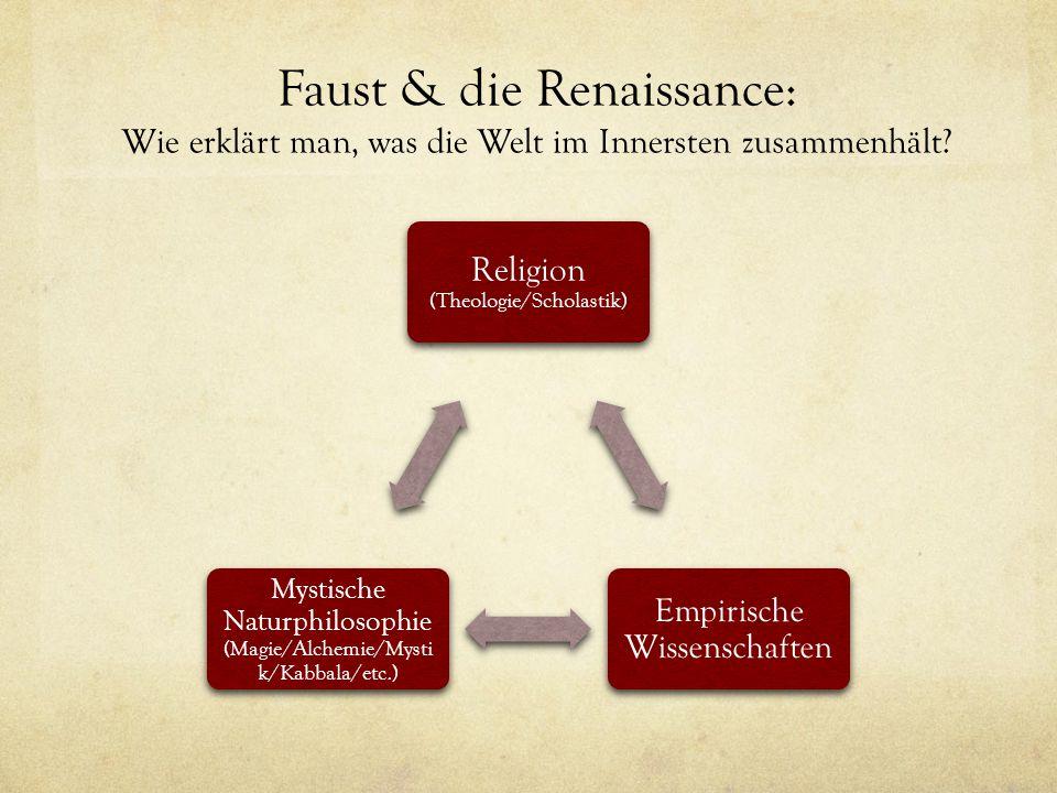 Faust & die Renaissance: Wie erklärt man, was die Welt im Innersten zusammenhält