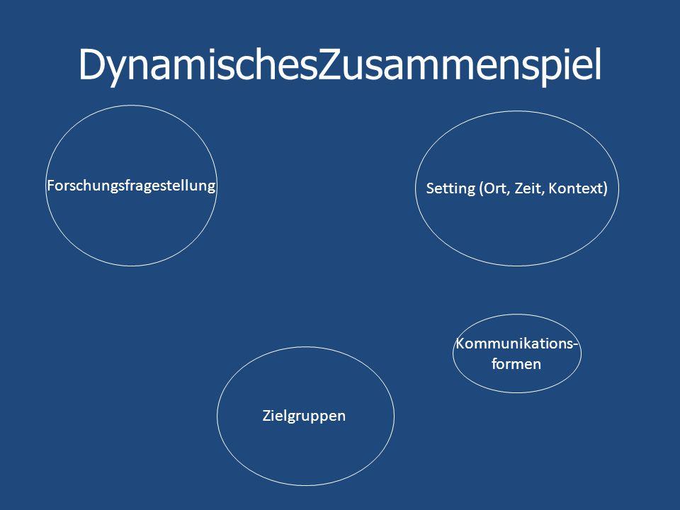 DynamischesZusammenspiel