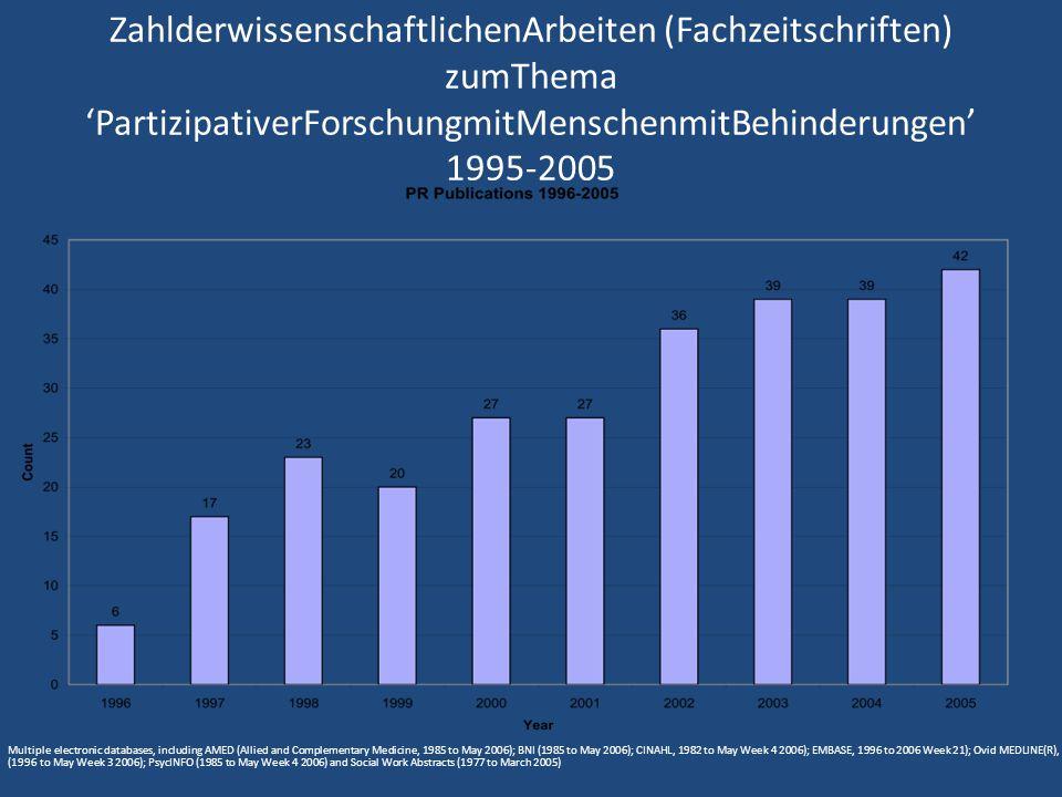 ZahlderwissenschaftlichenArbeiten (Fachzeitschriften) zumThema 'PartizipativerForschungmitMenschenmitBehinderungen' 1995-2005