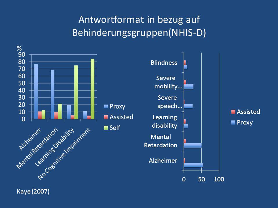 Antwortformat in bezug auf Behinderungsgruppen(NHIS-D)