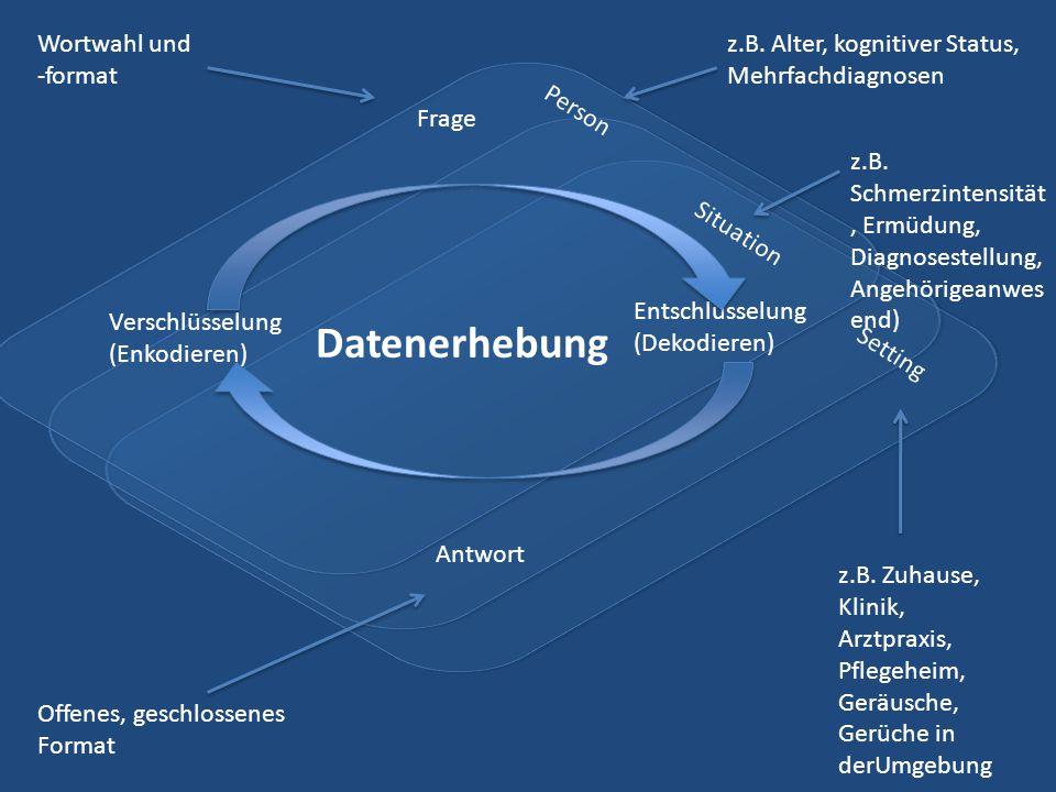 Datenerhebung Verschlüsselung (Enkodieren)