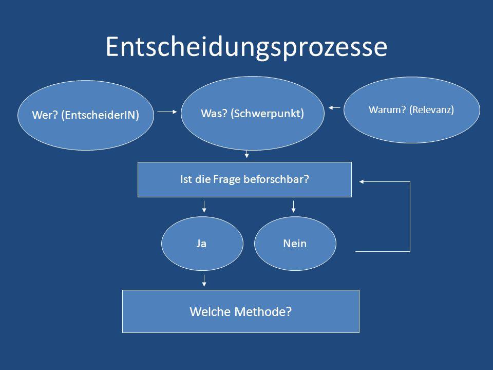 Entscheidungsprozesse