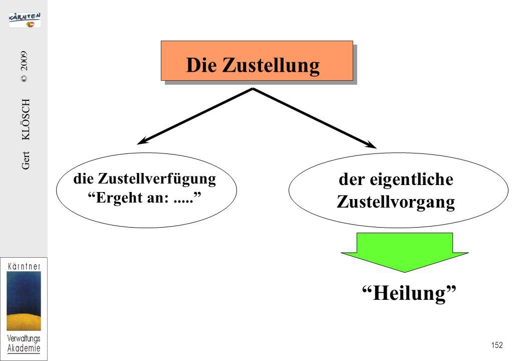 Übersicht - Änderungen im Zustellgesetz durch BGBl I 2008/5: