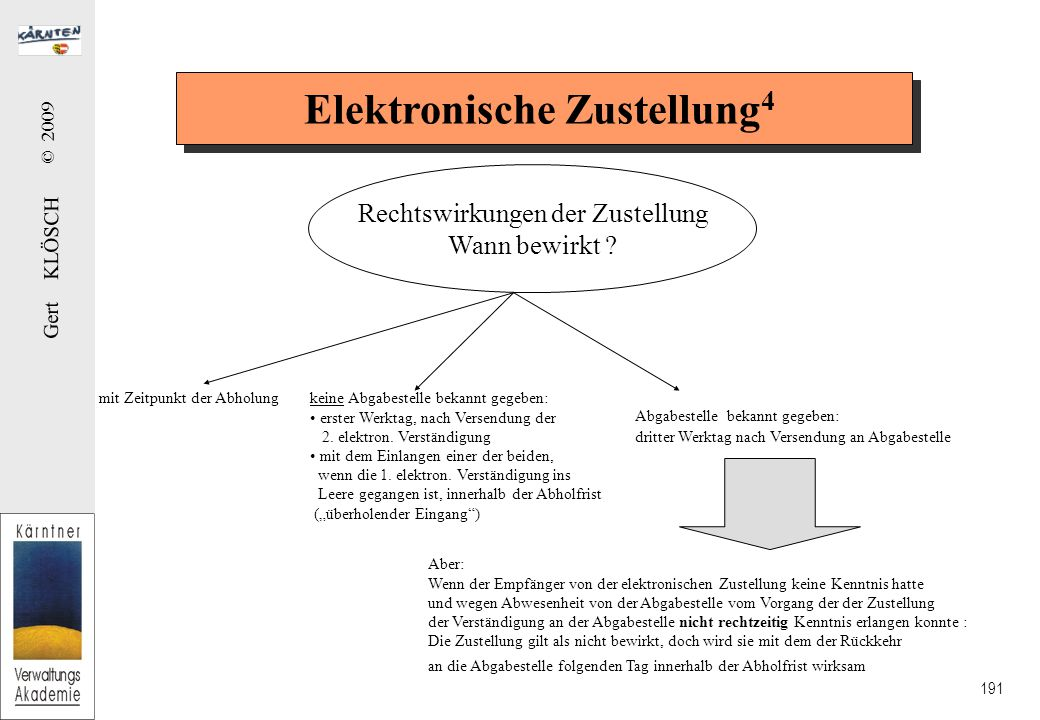 Elektronische Zustellung5