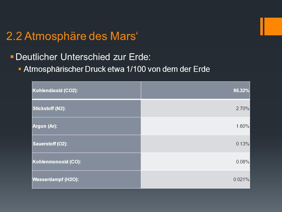 2.2 Atmosphäre des Mars' Deutlicher Unterschied zur Erde: