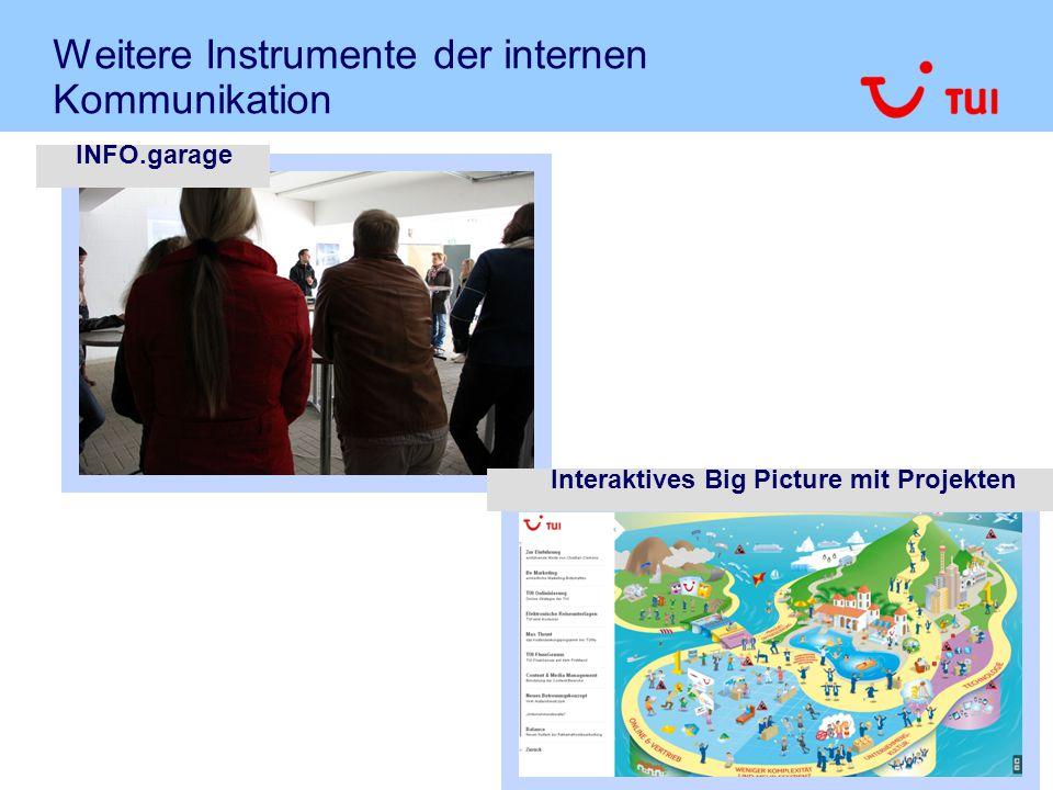 Weitere Instrumente der internen Kommunikation