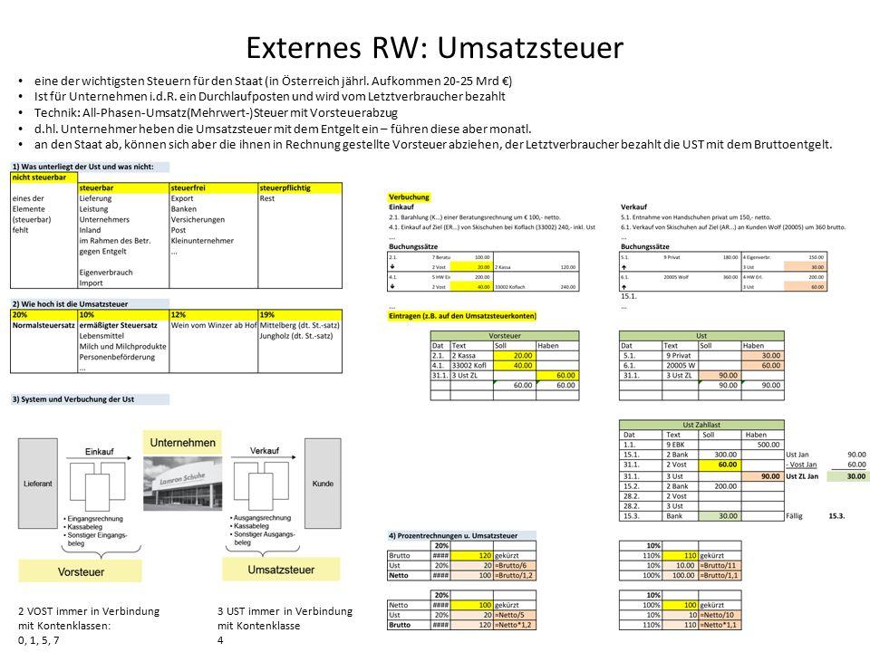 Externes RW: Umsatzsteuer