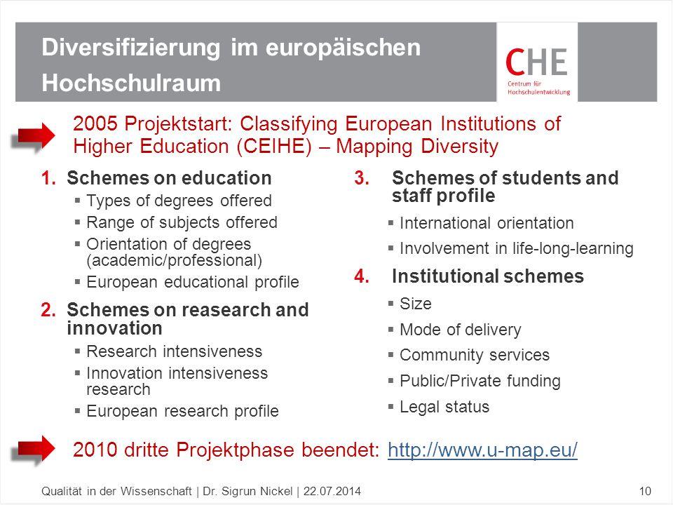 Diversifizierung im europäischen Hochschulraum