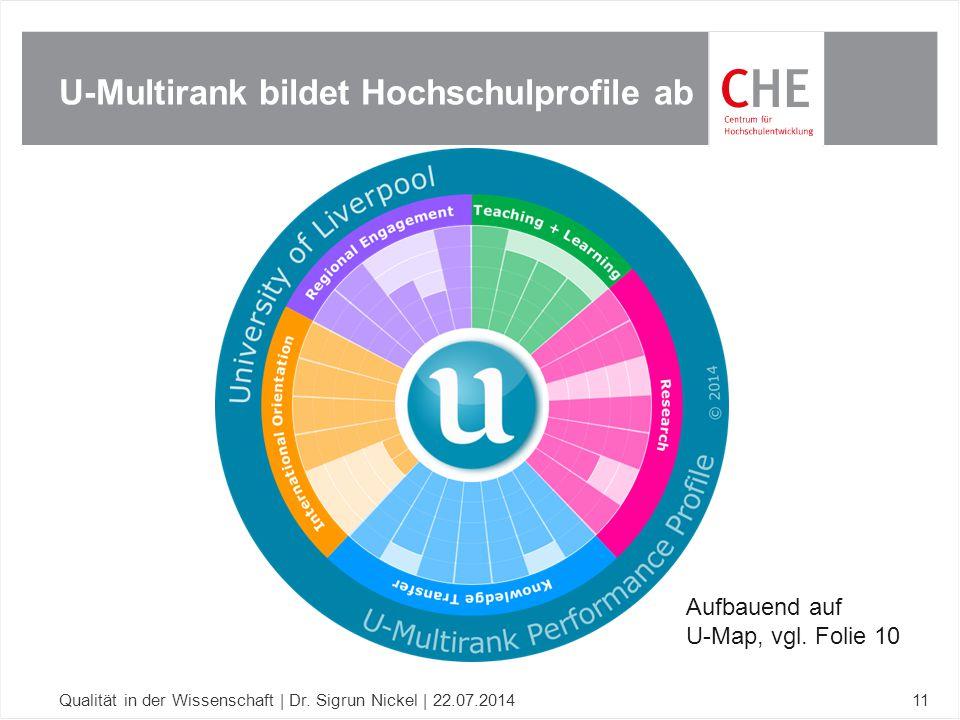 U-Multirank bildet Hochschulprofile ab