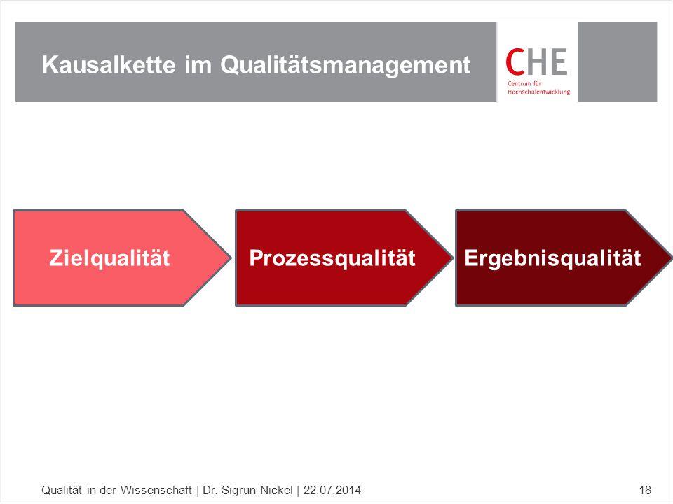Kausalkette im Qualitätsmanagement