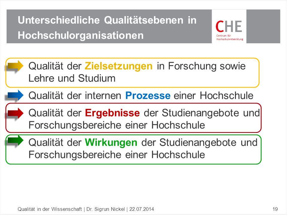 Unterschiedliche Qualitätsebenen in Hochschulorganisationen
