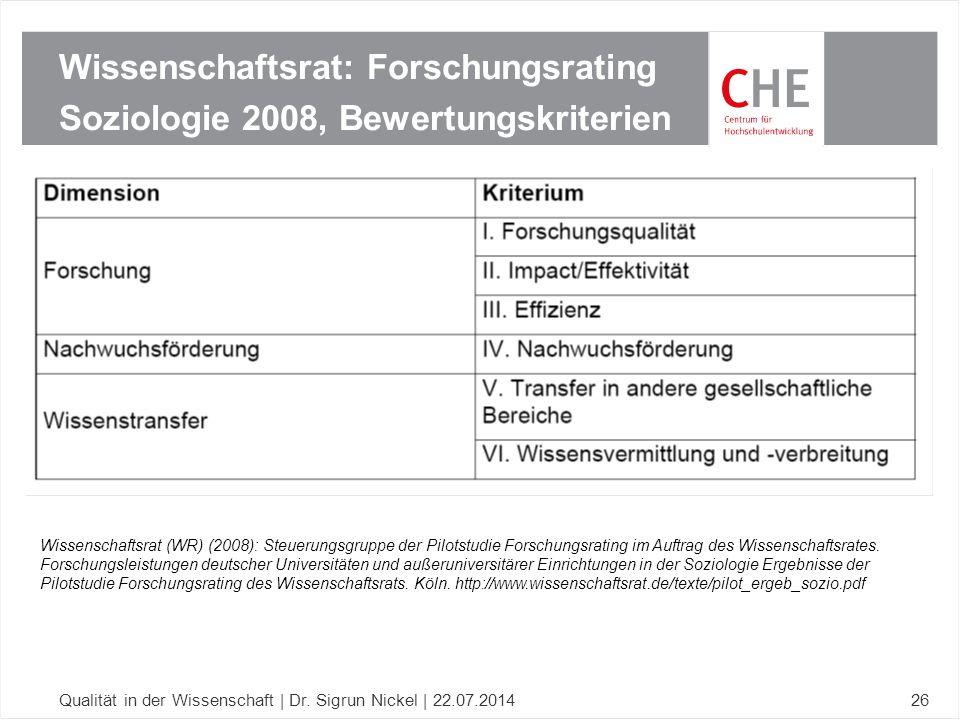 Wissenschaftsrat: Forschungsrating Soziologie 2008, Bewertungskriterien
