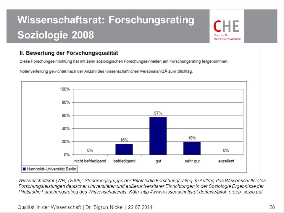Wissenschaftsrat: Forschungsrating Soziologie 2008