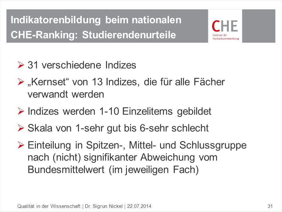 Indikatorenbildung beim nationalen CHE-Ranking: Studierendenurteile