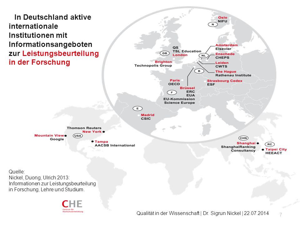 In Deutschland aktive internationale Institutionen mit Informationsangeboten zur Leistungsbeurteilung in der Forschung