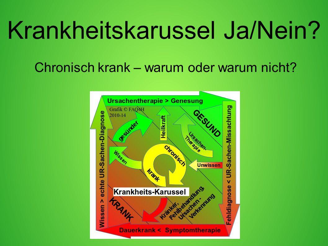 Krankheitskarussel Ja/Nein