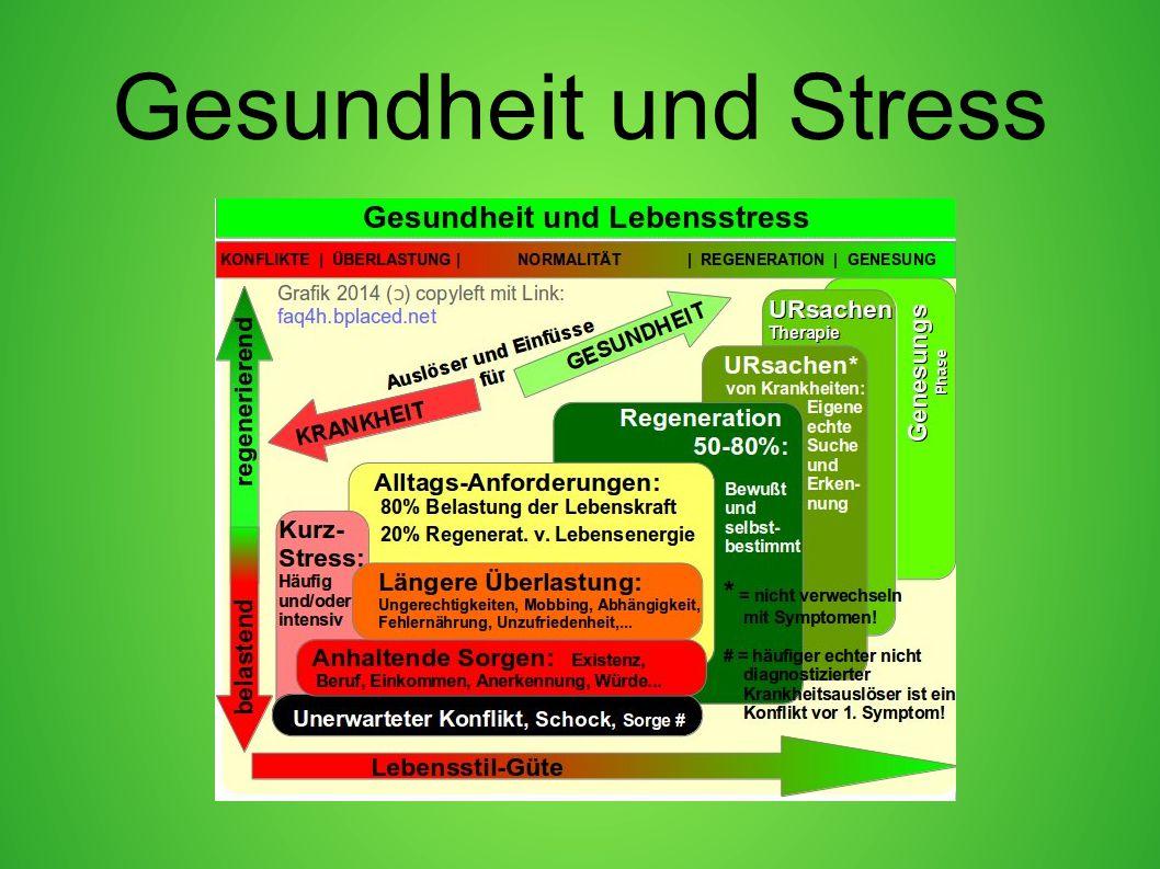 Gesundheit und Stress