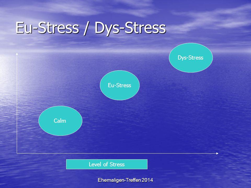 Eu-Stress / Dys-Stress
