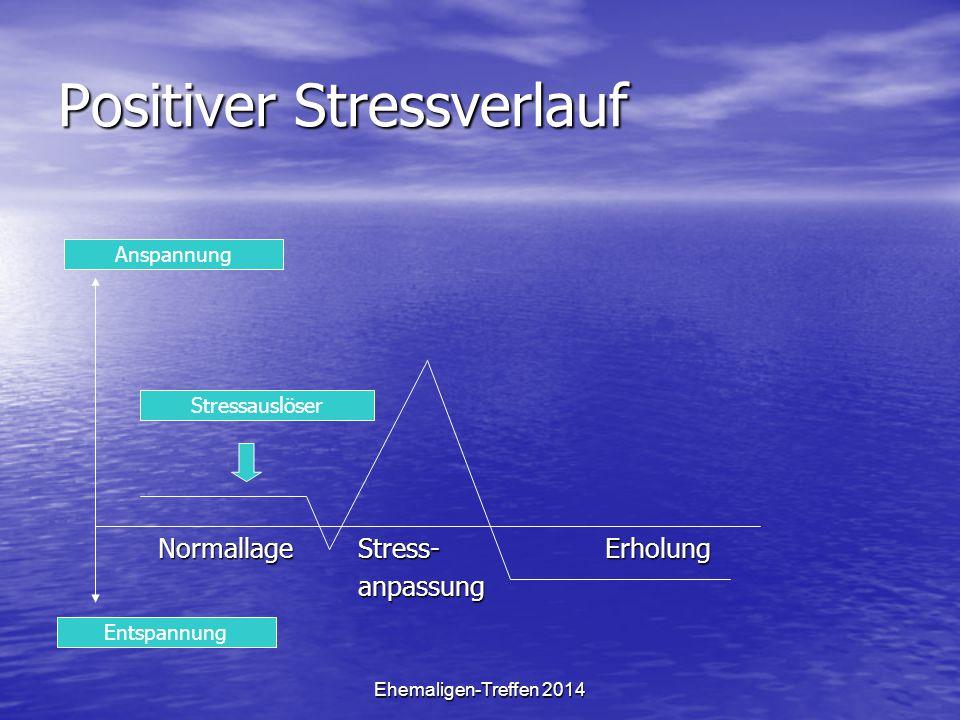 Positiver Stressverlauf