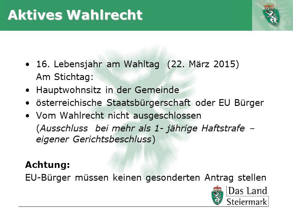 Aktives Wahlrecht 16. Lebensjahr am Wahltag (22. März 2015)